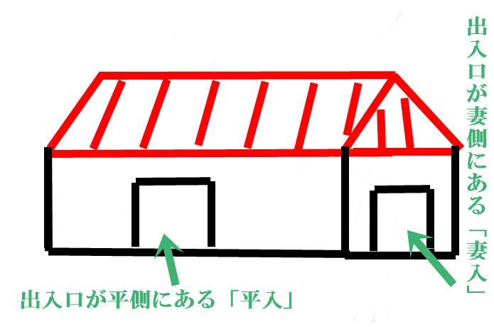 日本の伝統建築